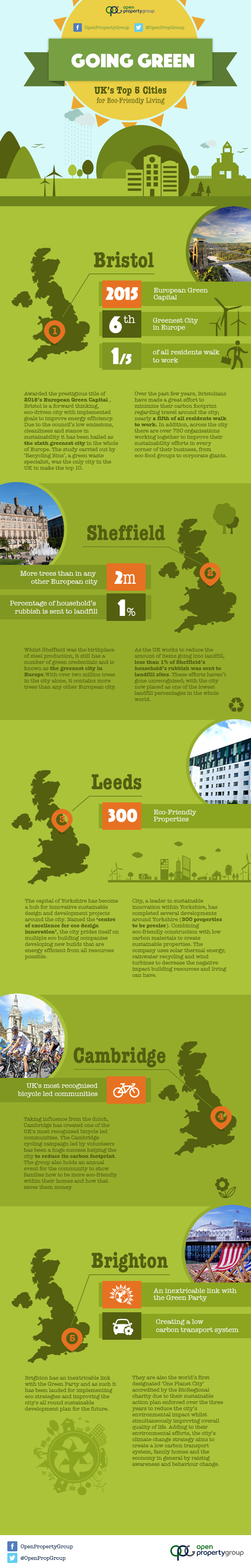 Going Green — UK's Top Five Cities for Eco-Friendly Living